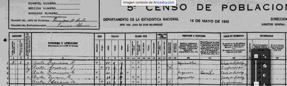Censo de Población estado de Hidalgo 1930, cortesía de Ancestry.com