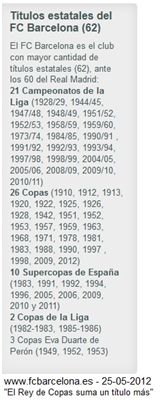 CopaEvaDuarte01