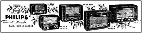 Los receptores de radio no eran baratos, precisamente. En esta inserción publicitaria de diciembre de 1953 oscilan entre las 1.799,90 ptas. y las 5.349,45. El sueldo medio de un maestro experimentado rondaba las 1.300 mensuales, con puntos y pluses. Un burócrata de la función pública podía llegar a las 1.100, si no acababa de tomar posesión. Cualquier profesor de Instituto necesitaba dos sueldos para hacerse con el modelo BE 631 A. Los empleados de banca jóvenes sólo podrían adquirir el aparato de 2.499,60 ptas. juntando dos nóminas mensuales y media.