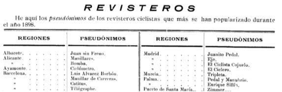 Los Deportes, 15/03/1899