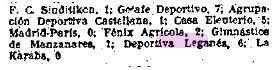 La Libertad 25/04/1925