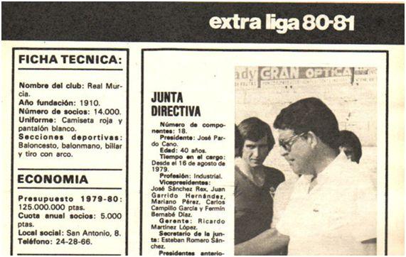 Don Balón 1980