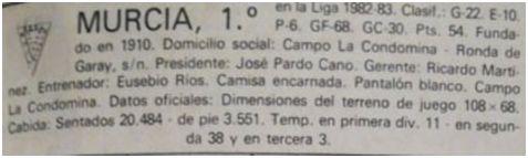 Calendario Dinámico 1983
