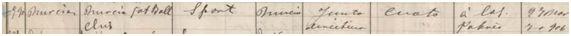 Inscripción del Murcia Foot-Ball Club como entidad el 9 de marzo de 1906