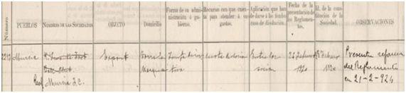 Inscripción del Real Murcia como entidad el 8 de febrero de 1920