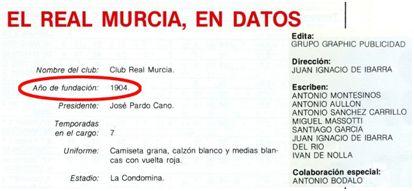 RealMurcia36