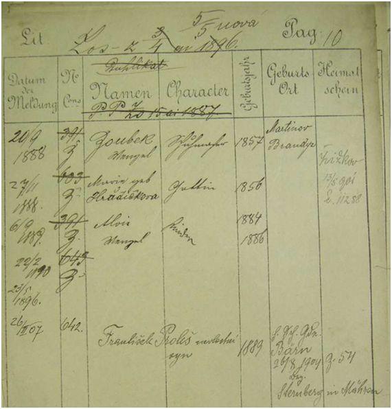 Narodni Archiv (Archivos Nacionales de la República Checa) Digitalizované pobytové přihlášky pražského policejního ředitelství (konskripce) 1850-1914.