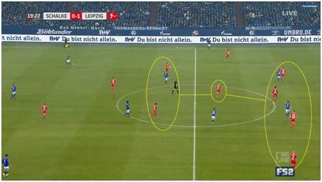 13. Momento que podemos ver al equipo en bloque medio, orientando al rival hacia carril exterior y con una buena relación de distancias entre líneas.