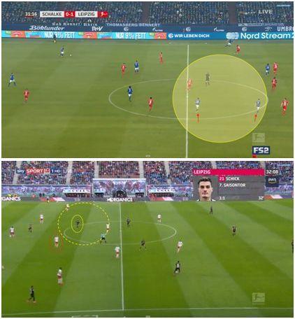 16.17 Posicionamiento de los 2 jugadores del Schalke a espaldas del pivote. Posicionamiento de Havertz, jugador del Bayern Leverkusen, habilitándose en el espacio lateral del pivote defensivo y al punta fijando a los centrales.